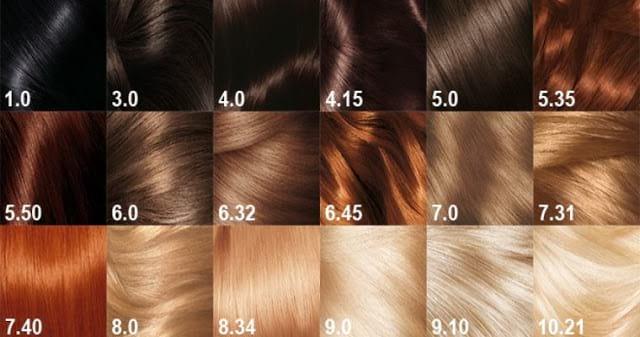 Что означают цифры в номерах красок для волос
